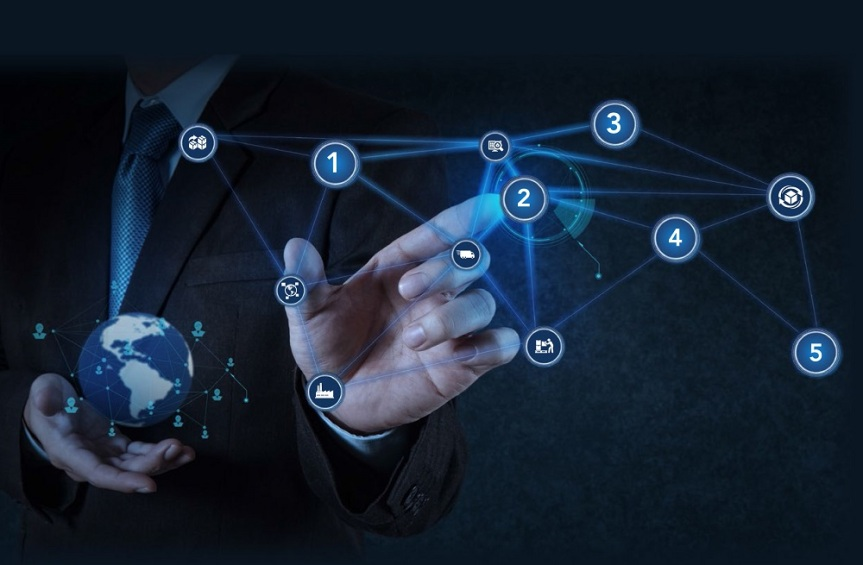 Strategic Outsourcing and Supply Chain Configuration: ADefinition