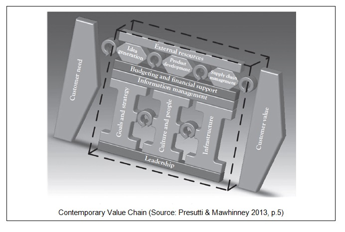 value-chain-second-pic